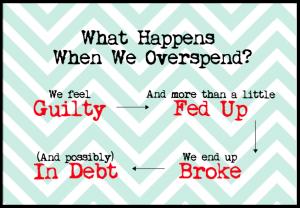 overspending flow chart