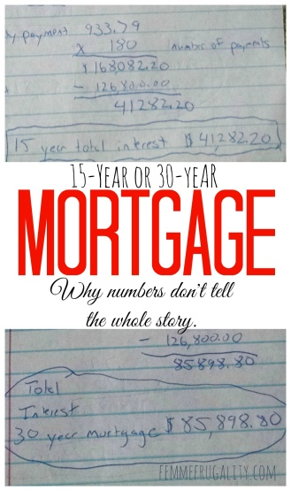Wow, I never thought of it this way. Why paying less interest on a 15- vs 30- year mortgage can be good OR bad.